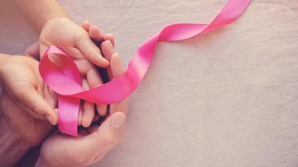 Exames e tratamentos adiados: a importância do diagnóstico precoce para câncer de mama.